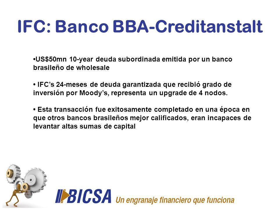 IFC: Banco BBA-Creditanstalt US$50mn 10-year deuda subordinada emitida por un banco brasileño de wholesale IFCs 24-meses de deuda garantizada que reci
