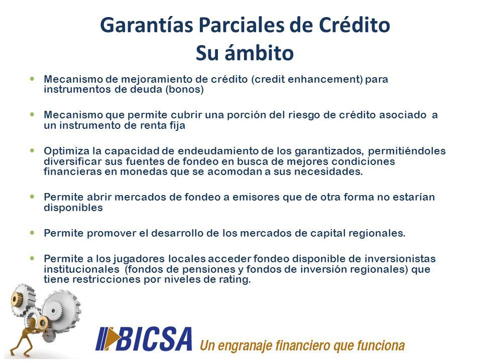 Mecanismo de mejoramiento de crédito (credit enhancement) para instrumentos de deuda (bonos) Mecanismo que permite cubrir una porción del riesgo de cr