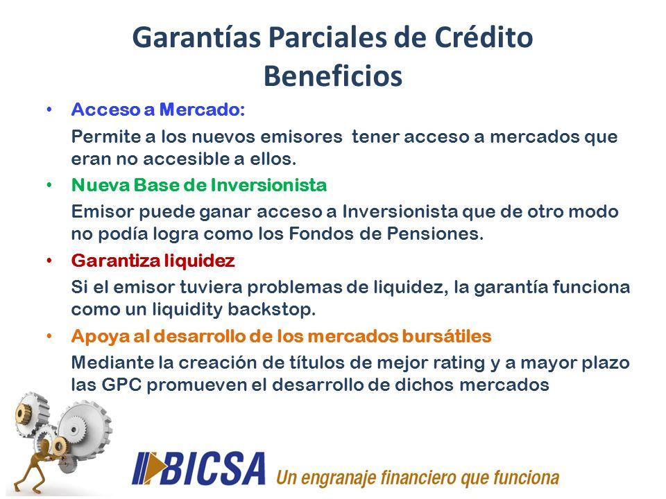 IFC: Banco Davivienda US$50mn indexado a la inflación emitido por una compañía colombiana de hipotecas.
