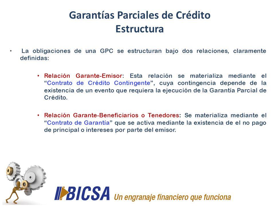 Garantías Parciales de Crédito Estructura La obligaciones de una GPC se estructuran bajo dos relaciones, claramente definidas: Relación Garante-Emisor