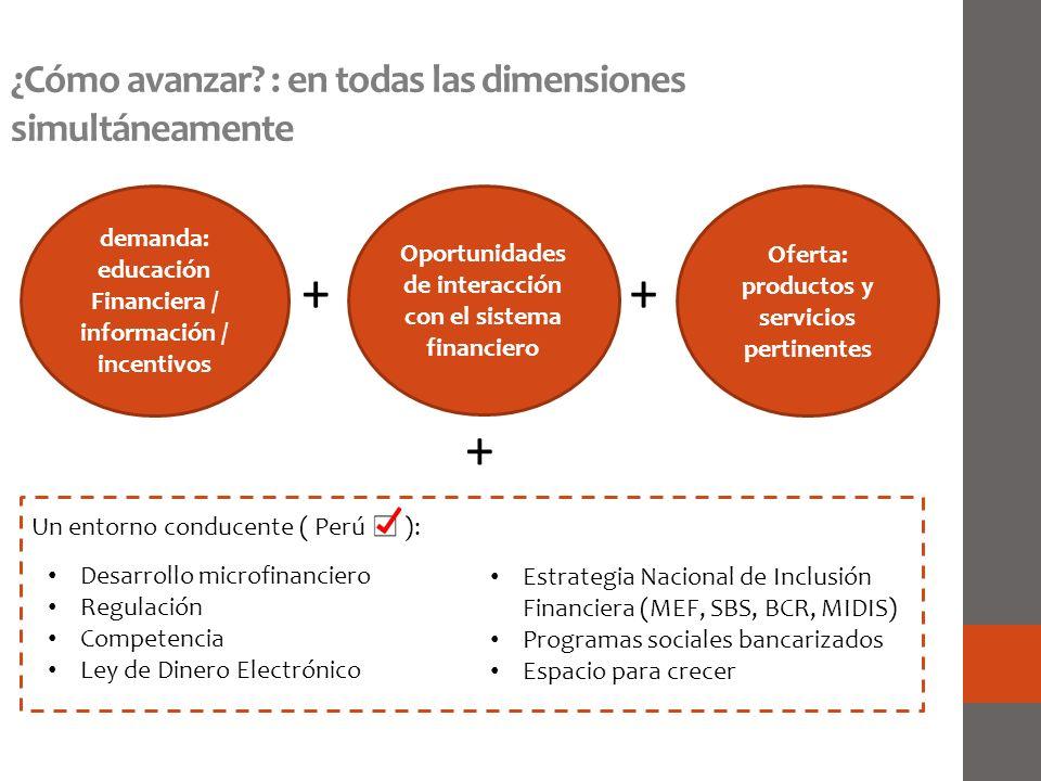 ¿Cómo avanzar? : en todas las dimensiones simultáneamente Un entorno conducente ( Perú ): demanda: educación Financiera / información / incentivos Opo