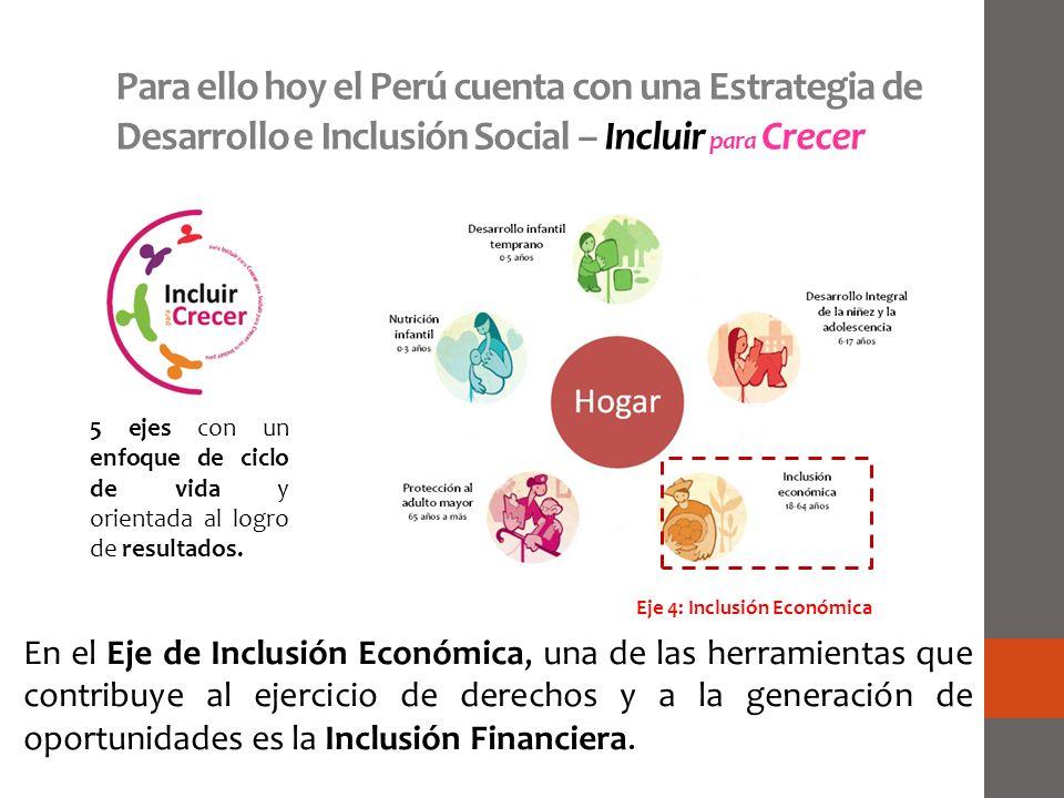 Para ello hoy el Perú cuenta con una Estrategia de Desarrollo e Inclusión Social – Incluir para Crecer En el Eje de Inclusión Económica, una de las he
