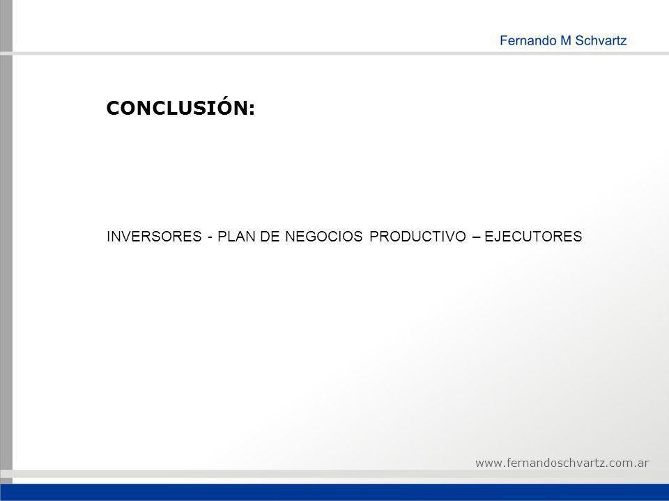 CONCLUSIÓN: INVERSORES - PLAN DE NEGOCIOS PRODUCTIVO – EJECUTORES www.fernandoschvartz.com.ar