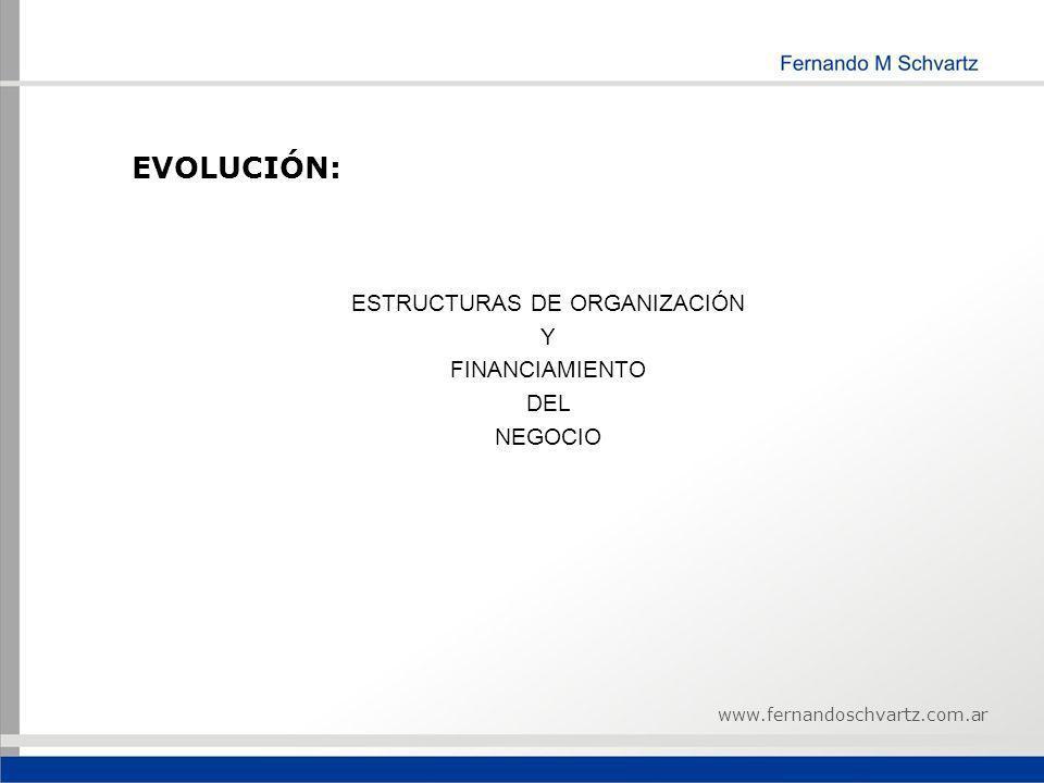 EVOLUCIÓN: ESTRUCTURAS DE ORGANIZACIÓN Y FINANCIAMIENTO DEL NEGOCIO www.fernandoschvartz.com.ar