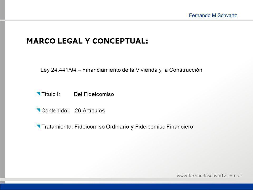 MARCO LEGAL Y CONCEPTUAL: Ley 24.441/94 – Financiamiento de la Vivienda y la Construcción Título I: Del Fideicomiso Contenido: 26 Artículos Tratamient