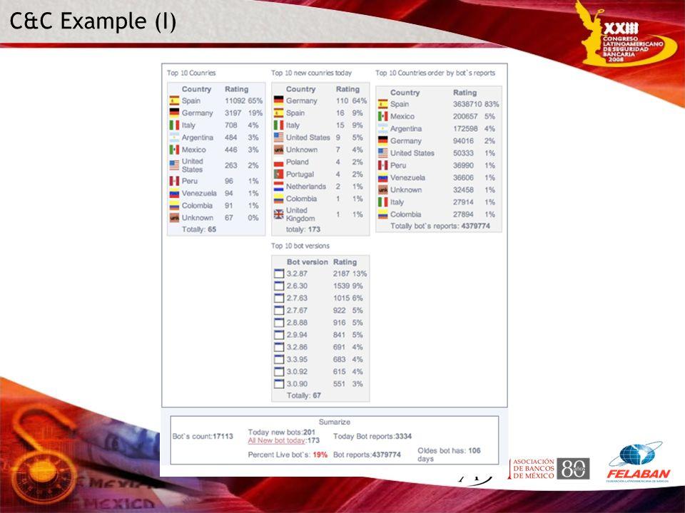 C&C Example (I)