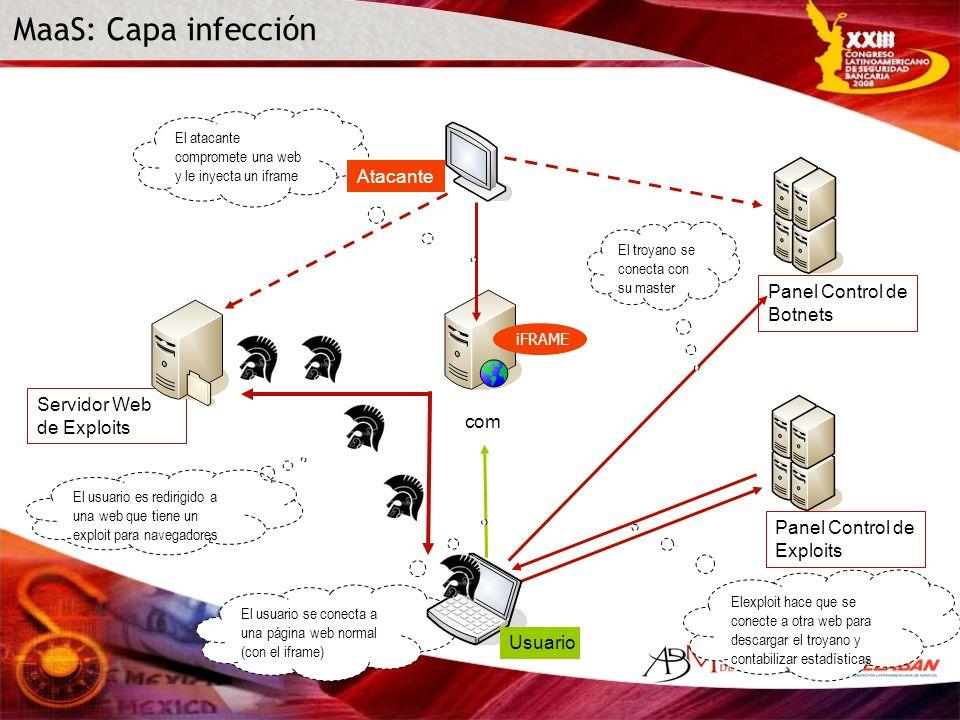 MPack Servidor Web legítimo (www.midominio.com) Panel Control de Exploits Panel Control de Botnets Elexploit hace que se conecte a otra web para desca