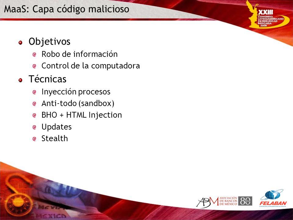 MaaS: Capa código malicioso Objetivos Robo de información Control de la computadora Técnicas Inyección procesos Anti-todo (sandbox) BHO + HTML Injecti