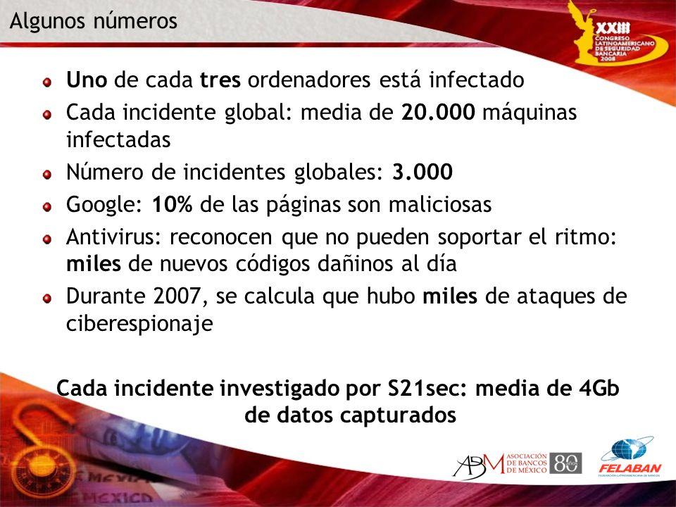 Algunos números Uno de cada tres ordenadores está infectado Cada incidente global: media de 20.000 máquinas infectadas Número de incidentes globales: