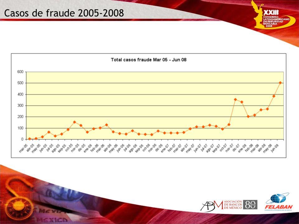 Casos Phishing 2007