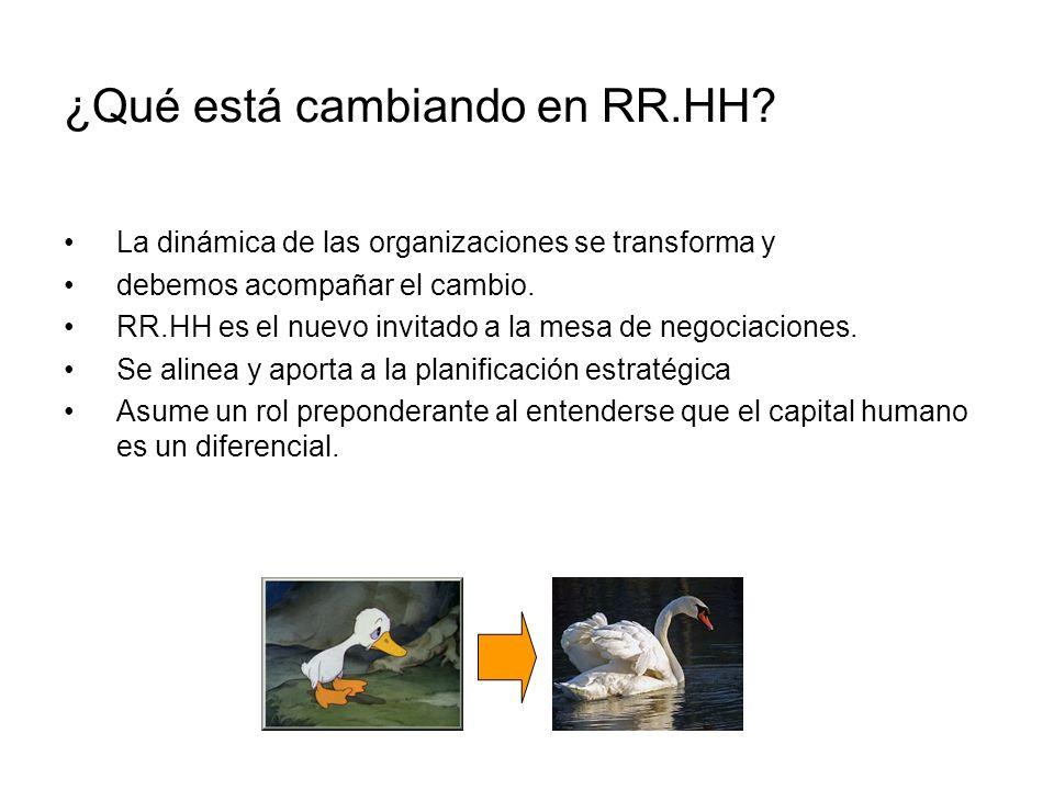 ¿Qué está cambiando en RR.HH? La dinámica de las organizaciones se transforma y debemos acompañar el cambio. RR.HH es el nuevo invitado a la mesa de n