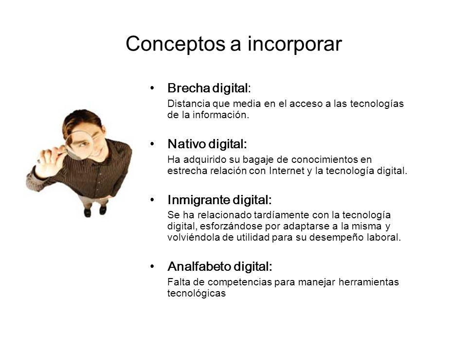 Conceptos a incorporar Brecha digital: Distancia que media en el acceso a las tecnologías de la información. Nativo digital: Ha adquirido su bagaje de