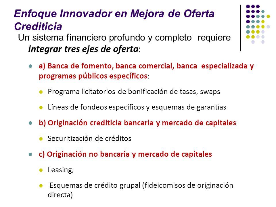 Enfoque Innovador en Mejora de Oferta Crediticia Un sistema financiero profundo y completo requiere integrar tres ejes de oferta: a) Banca de fomento,