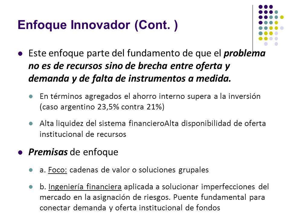 Enfoque Innovador (Cont. ) Este enfoque parte del fundamento de que el problema no es de recursos sino de brecha entre oferta y demanda y de falta de
