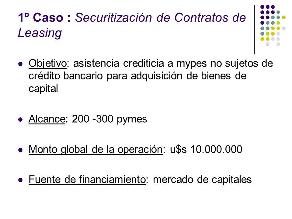 1º Caso : Securitización de Contratos de Leasing Objetivo: asistencia crediticia a mypes no sujetos de crédito bancario para adquisición de bienes de
