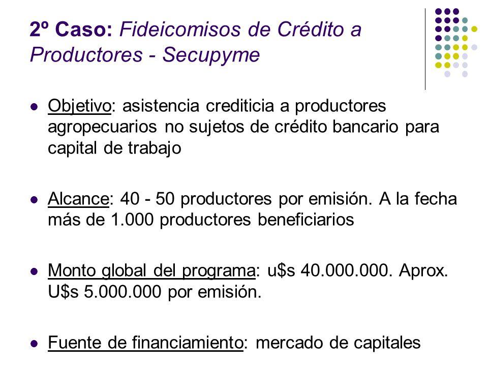 2º Caso: Fideicomisos de Crédito a Productores - Secupyme Objetivo: asistencia crediticia a productores agropecuarios no sujetos de crédito bancario p
