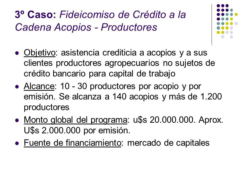 3º Caso: Fideicomiso de Crédito a la Cadena Acopios - Productores Objetivo: asistencia crediticia a acopios y a sus clientes productores agropecuarios