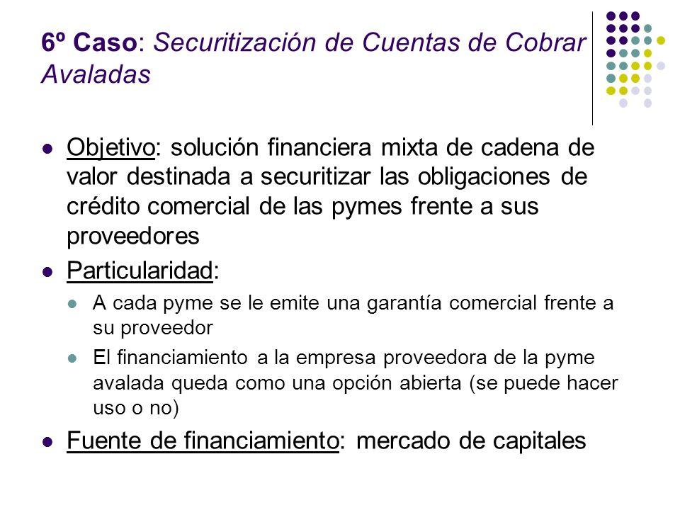 6º Caso: Securitización de Cuentas de Cobrar Avaladas Objetivo: solución financiera mixta de cadena de valor destinada a securitizar las obligaciones