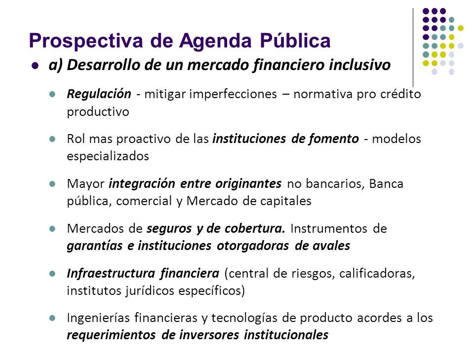 Prospectiva de Agenda Pública a) Desarrollo de un mercado financiero inclusivo Regulación - mitigar imperfecciones – normativa pro crédito productivo