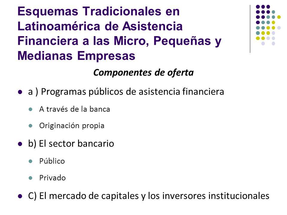 Esquemas Tradicionales en Latinoamérica de Asistencia Financiera a las Micro, Pequeñas y Medianas Empresas Componentes de oferta a ) Programas público
