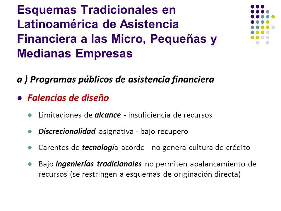 Esquemas Tradicionales en Latinoamérica de Asistencia Financiera a las Micro, Pequeñas y Medianas Empresas a ) Programas públicos de asistencia financ