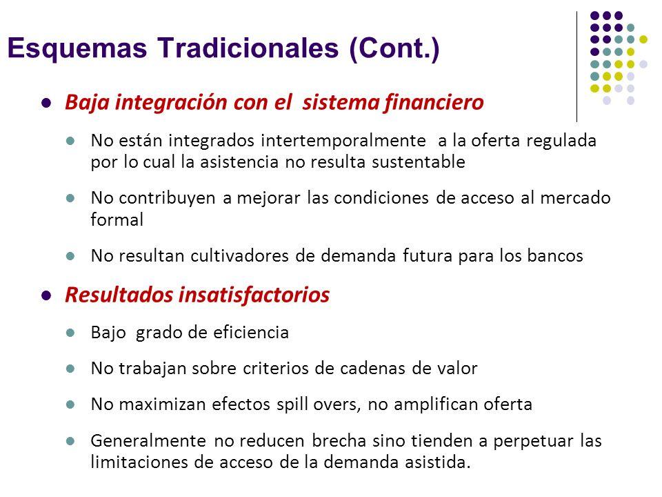 Esquemas Tradicionales (Cont.) Baja integración con el sistema financiero No están integrados intertemporalmente a la oferta regulada por lo cual la a