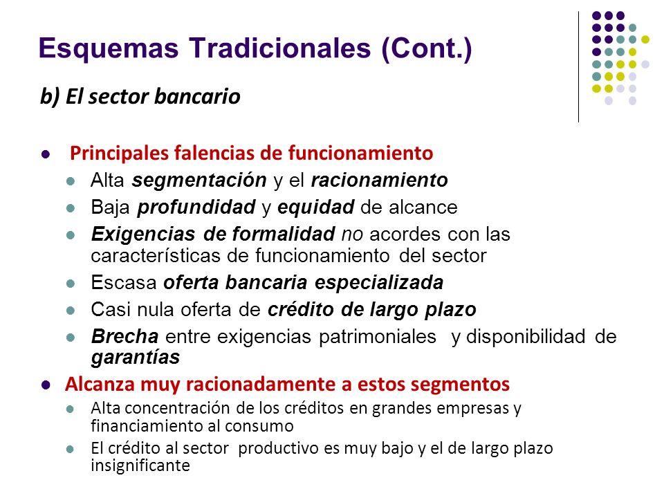 Esquemas Tradicionales (Cont.) b) El sector bancario Principales falencias de funcionamiento Alta segmentación y el racionamiento Baja profundidad y e
