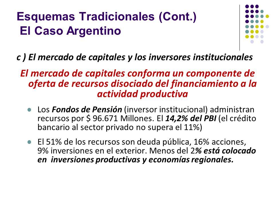 Esquemas Tradicionales (Cont.) El Caso Argentino c ) El mercado de capitales y los inversores institucionales El mercado de capitales conforma un comp