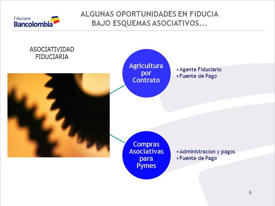 66 ALGUNAS OPORTUNIDADES EN FIDUCIA BAJO ESQUEMAS ASOCIATIVOS... Agricultura por Contrato Agente Fiduciario Fuente de Pago Compras Asociativas para Py