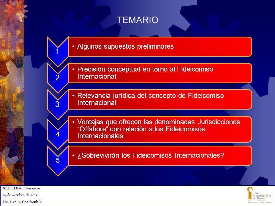 XXII COLAFI Paraguay 19 de octubre de 2012 Lic. Luis A. Chalhoub M. 1 Algunos supuestos preliminares 2 Precisión conceptual en torno al Fideicomiso In