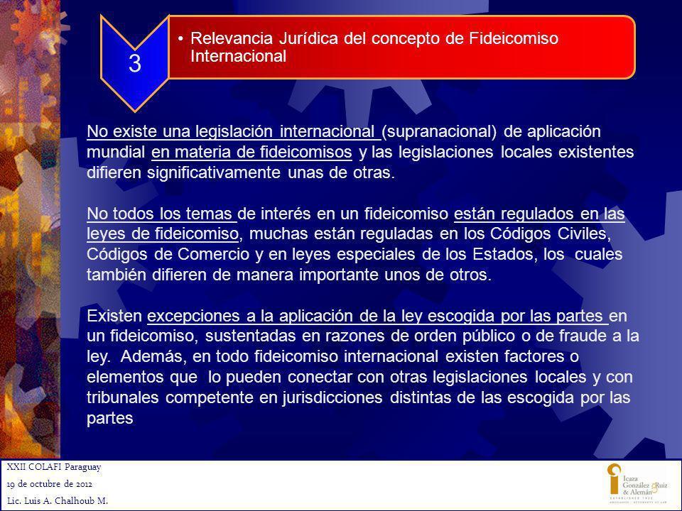 XXII COLAFI Paraguay 19 de octubre de 2012 Lic. Luis A. Chalhoub M. 5 3 Relevancia Jurídica del concepto de Fideicomiso Internacional No existe una le