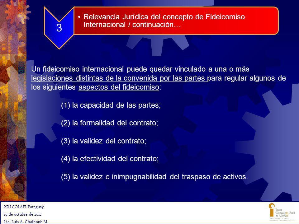 XXI COLAFI Paraguay 19 de octubre de 2012 Lic. Luis A. Chalhoub M. 6 3 Relevancia Jurídica del concepto de Fideicomiso Internacional / continuación… U