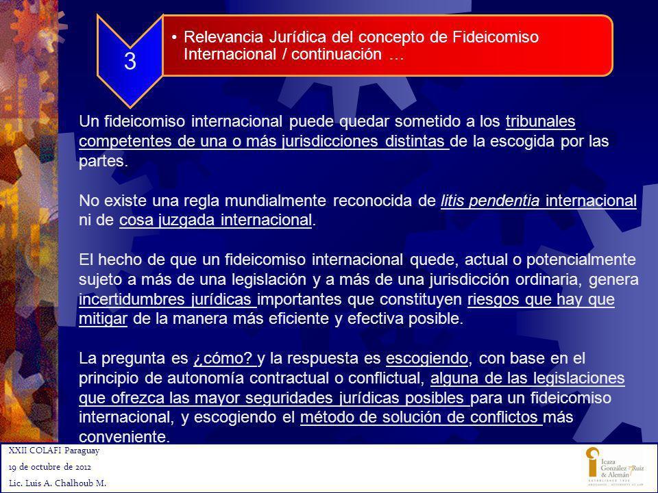XXII COLAFI Paraguay 19 de octubre de 2012 Lic. Luis A. Chalhoub M. 7 3 Relevancia Jurídica del concepto de Fideicomiso Internacional / continuación …