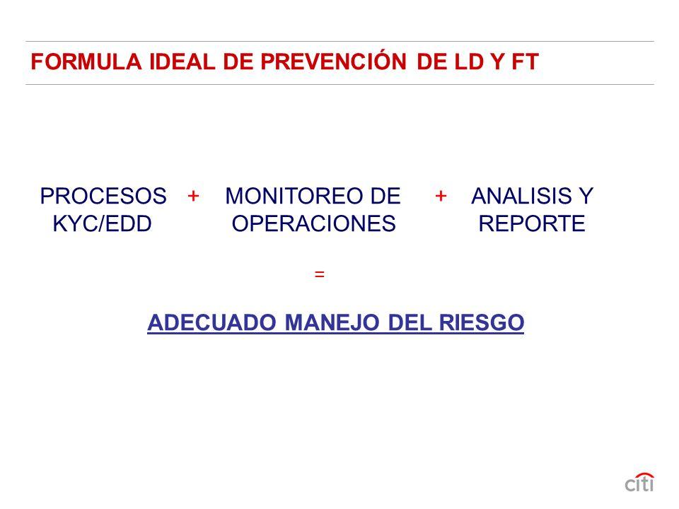 PROCESOS + MONITOREO DE+ ANALISIS Y KYC/EDD OPERACIONES REPORTE = ADECUADO MANEJO DEL RIESGO FORMULA IDEAL DE PREVENCIÓN DE LD Y FT