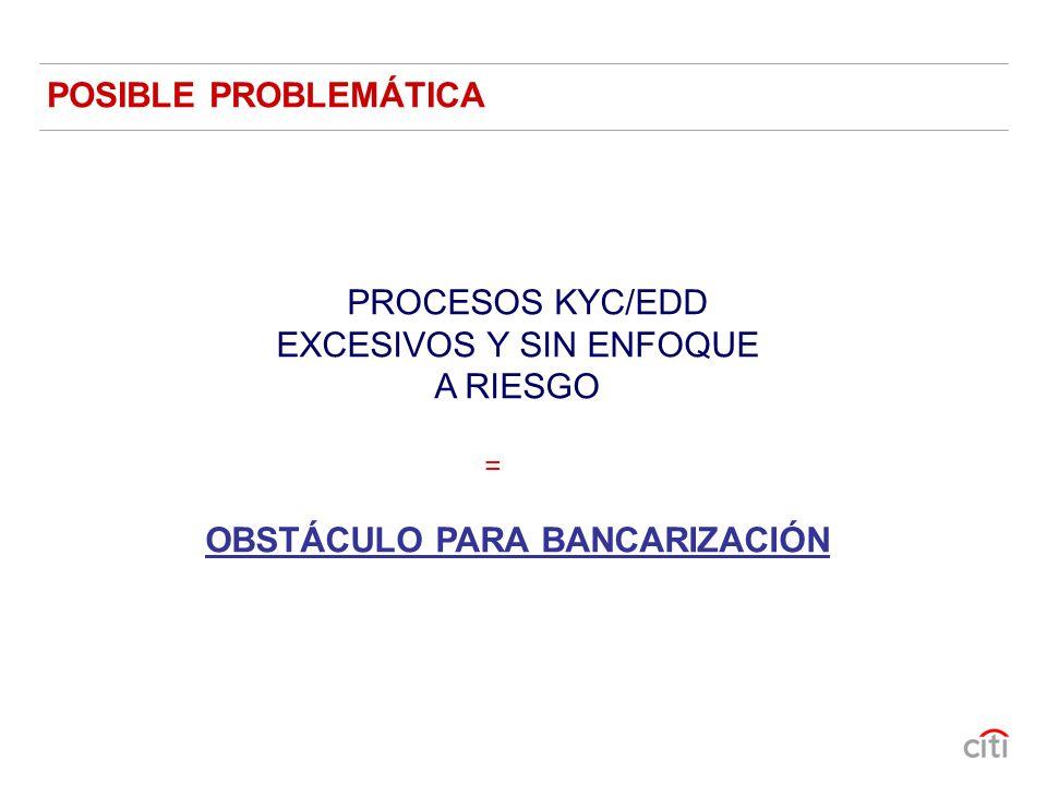 POSIBLE PROBLEMÁTICA PROCESOS KYC/EDD EXCESIVOS Y SIN ENFOQUE A RIESGO = OBSTÁCULO PARA BANCARIZACIÓN