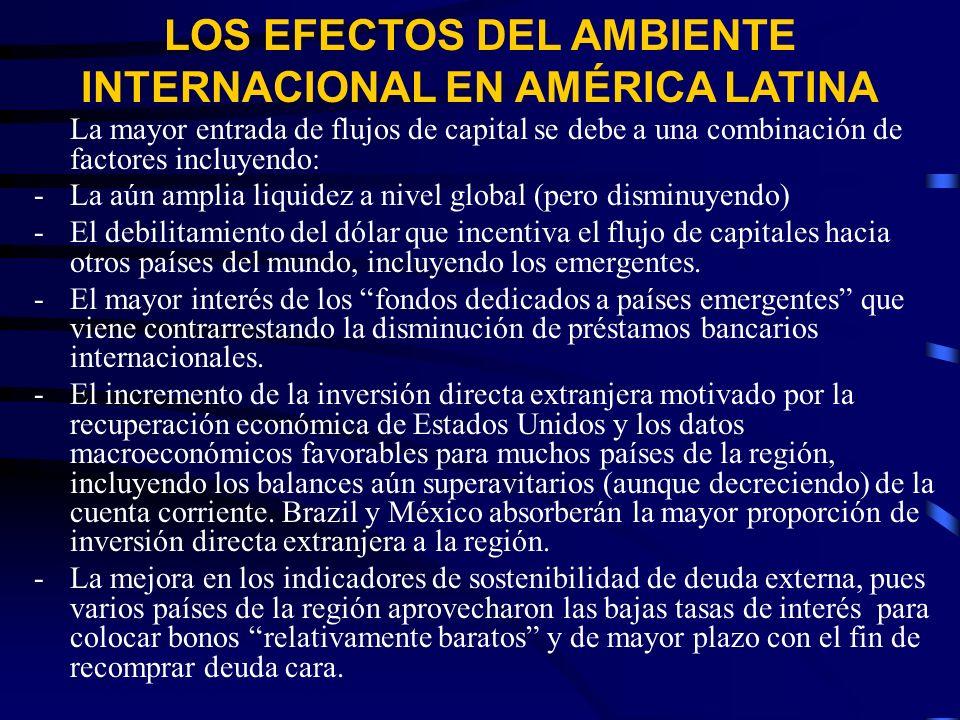 LOS EFECTOS DEL AMBIENTE INTERNACIONAL EN AMÉRICA LATINA La mayor entrada de flujos de capital se debe a una combinación de factores incluyendo: -La aún amplia liquidez a nivel global (pero disminuyendo) -El debilitamiento del dólar que incentiva el flujo de capitales hacia otros países del mundo, incluyendo los emergentes.