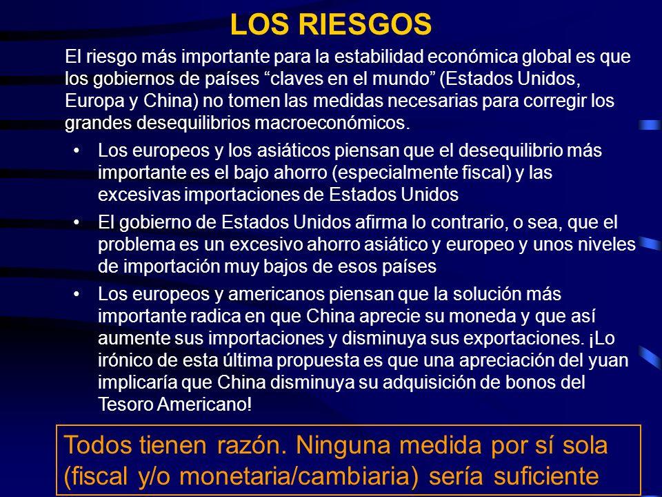 LOS RIESGOS El riesgo más importante para la estabilidad económica global es que los gobiernos de países claves en el mundo (Estados Unidos, Europa y China) no tomen las medidas necesarias para corregir los grandes desequilibrios macroeconómicos.