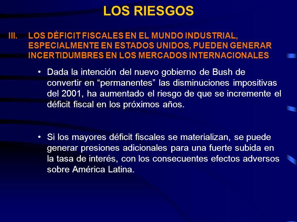 LOS RIESGOS III.LOS DÉFICIT FISCALES EN EL MUNDO INDUSTRIAL, ESPECIALMENTE EN ESTADOS UNIDOS, PUEDEN GENERAR INCERTIDUMBRES EN LOS MERCADOS INTERNACIONALES Dada la intención del nuevo gobierno de Bush de convertir en permanentes las disminuciones impositivas del 2001, ha aumentado el riesgo de que se incremente el déficit fiscal en los próximos años.