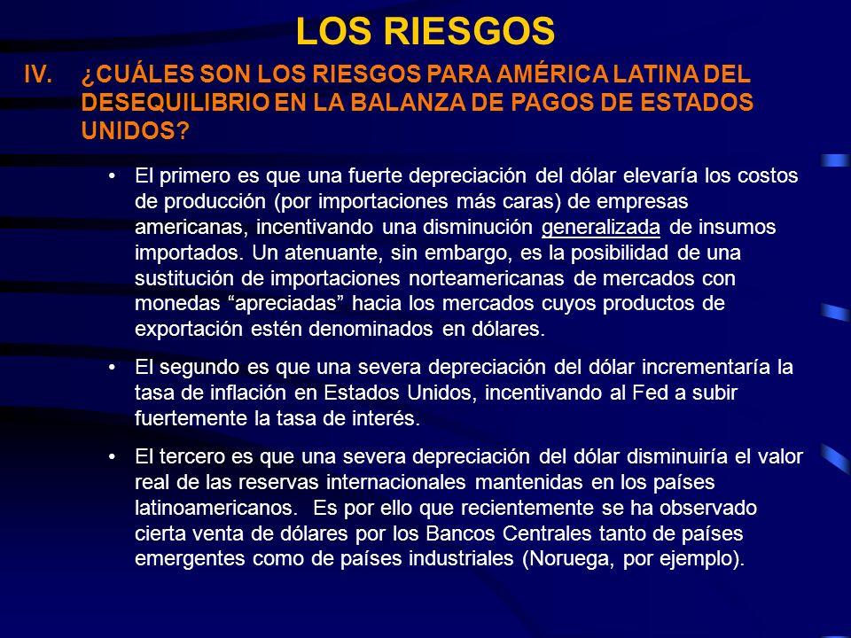 LOS RIESGOS IV.¿CUÁLES SON LOS RIESGOS PARA AMÉRICA LATINA DEL DESEQUILIBRIO EN LA BALANZA DE PAGOS DE ESTADOS UNIDOS.