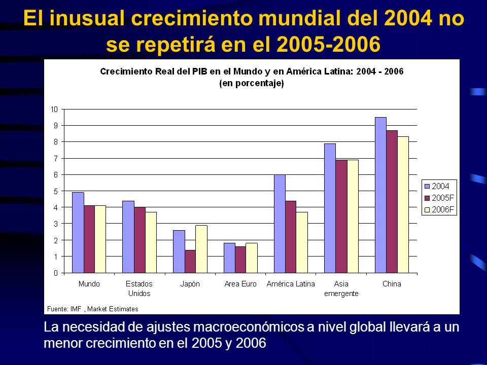 El inusual crecimiento mundial del 2004 no se repetirá en el 2005-2006 La necesidad de ajustes macroeconómicos a nivel global llevará a un menor crecimiento en el 2005 y 2006
