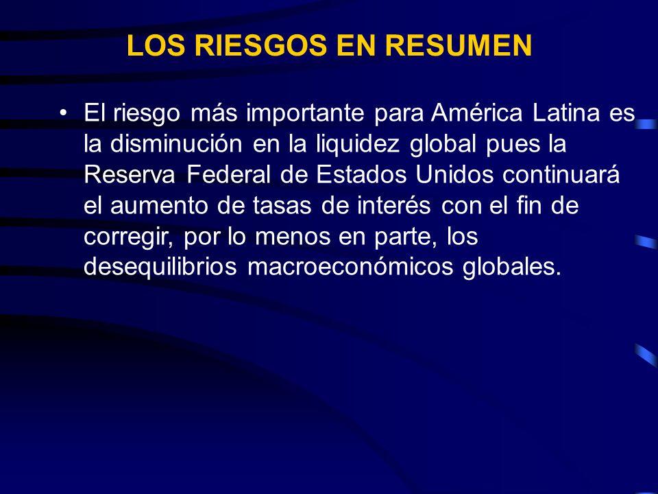 LOS RIESGOS EN RESUMEN El riesgo más importante para América Latina es la disminución en la liquidez global pues la Reserva Federal de Estados Unidos continuará el aumento de tasas de interés con el fin de corregir, por lo menos en parte, los desequilibrios macroeconómicos globales.