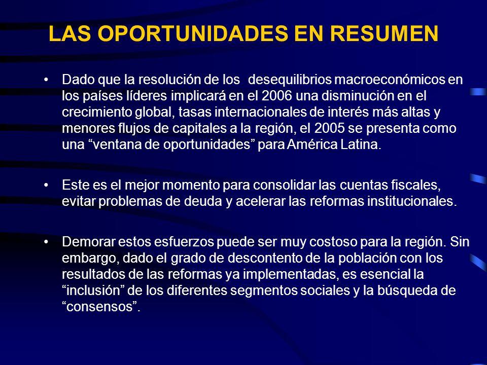 LAS OPORTUNIDADES EN RESUMEN Dado que la resolución de los desequilibrios macroeconómicos en los países líderes implicará en el 2006 una disminución en el crecimiento global, tasas internacionales de interés más altas y menores flujos de capitales a la región, el 2005 se presenta como una ventana de oportunidades para América Latina.
