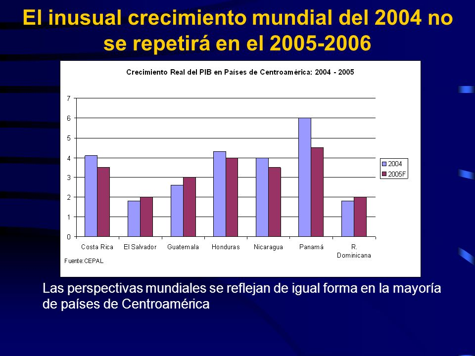Las perspectivas mundiales se reflejan de igual forma en la mayoría de países de Centroamérica El inusual crecimiento mundial del 2004 no se repetirá en el 2005-2006