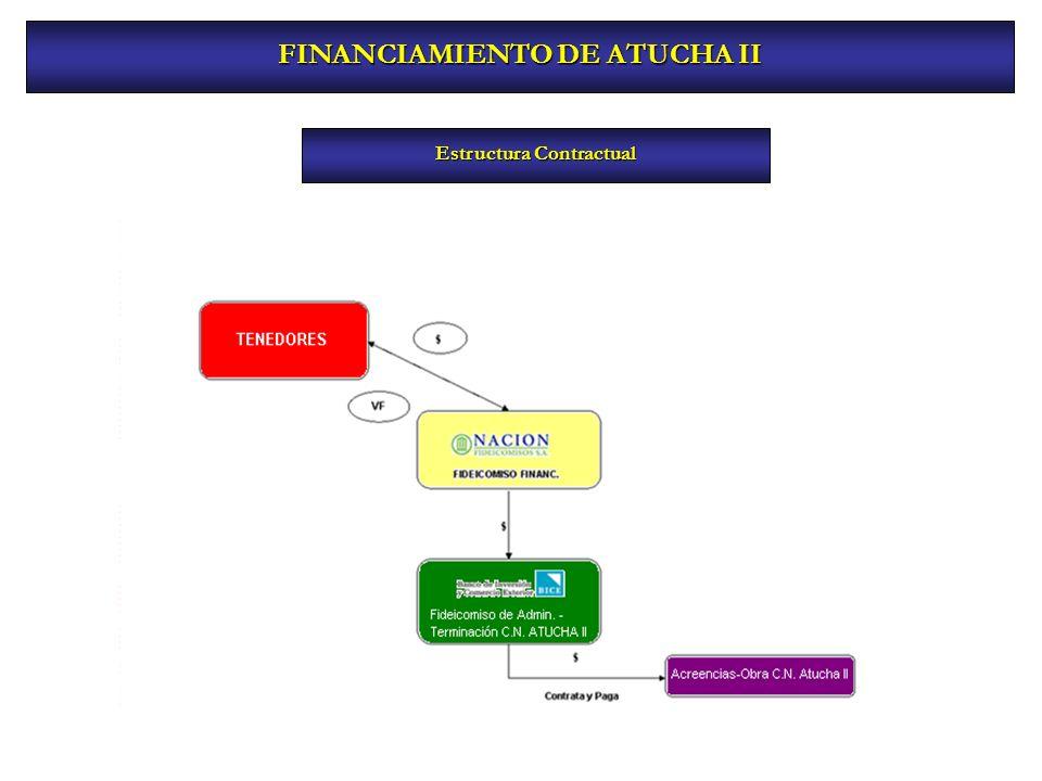 FINANCIAMIENTO DE ATUCHA II Liberación de Desembolsos al Fiduciante