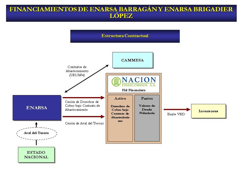 FINANCIAMIENTOS DE ENARSA BARRAGÁN Y ENARSA BRIGADIER LÓPEZ Estructura Contractual