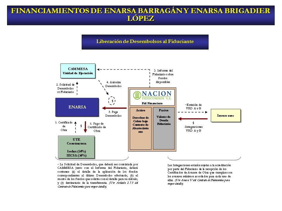 FINANCIAMIENTOS DE ENARSA BARRAGÁN Y ENARSA BRIGADIER LÓPEZ Liberación de Desembolsos al Fiduciante