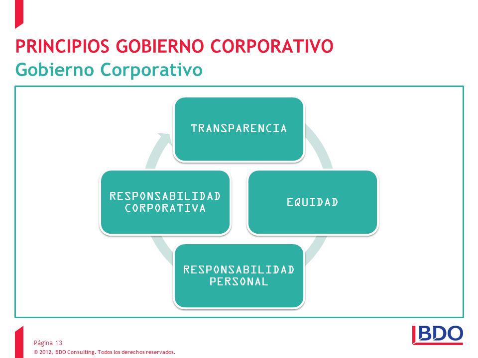 © 2012, BDO Consulting. Todos los derechos reservados. Página 13 PRINCIPIOS GOBIERNO CORPORATIVO Gobierno Corporativo TRANSPARENCIAEQUIDAD RESPONSABIL
