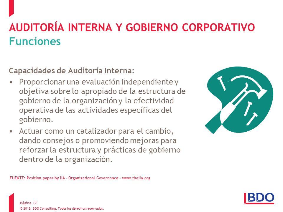 Auditoria Interna Funciones Página 17 Auditoría Interna y