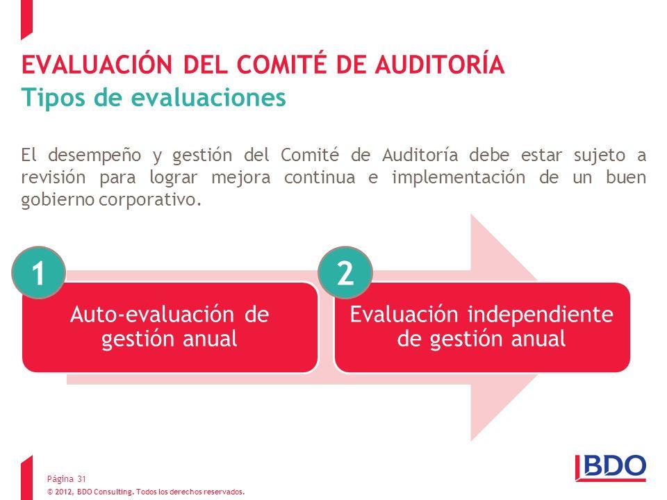 © 2012, BDO Consulting. Todos los derechos reservados. EVALUACIÓN DEL COMITÉ DE AUDITORÍA Tipos de evaluaciones Auto-evaluación de gestión anual Evalu