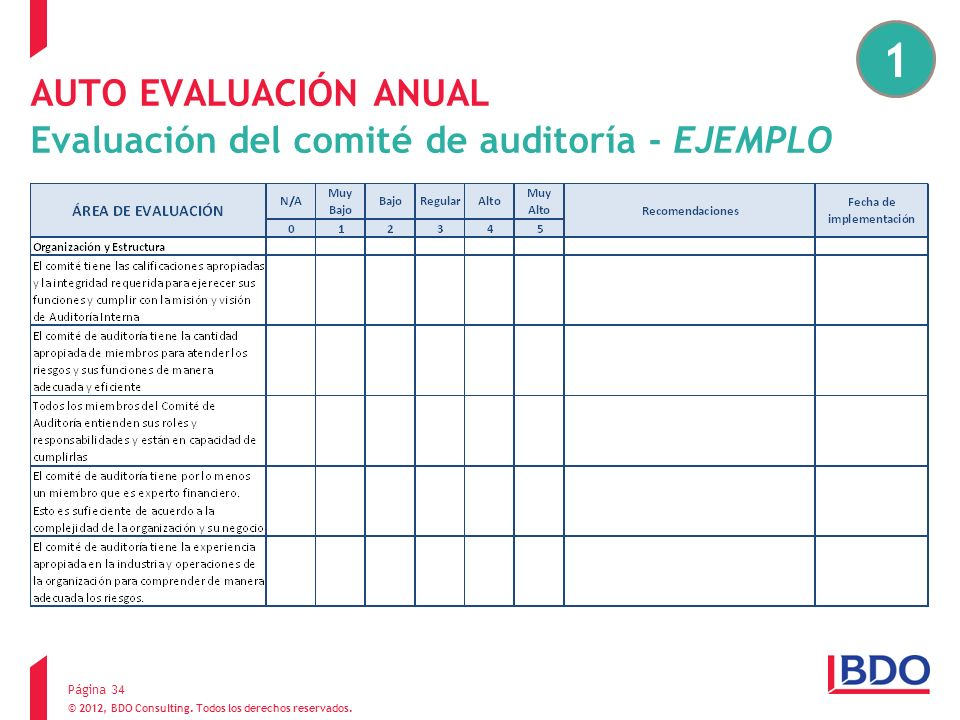 © 2012, BDO Consulting. Todos los derechos reservados. AUTO EVALUACIÓN ANUAL Evaluación del comité de auditoría - EJEMPLO 1 Página 34